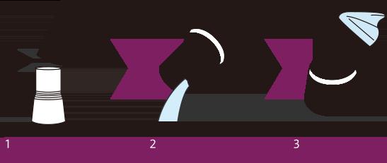 1 本体上部をあける 2 残った水を捨てる 3 湿らせた柔らかい布で拭き取る